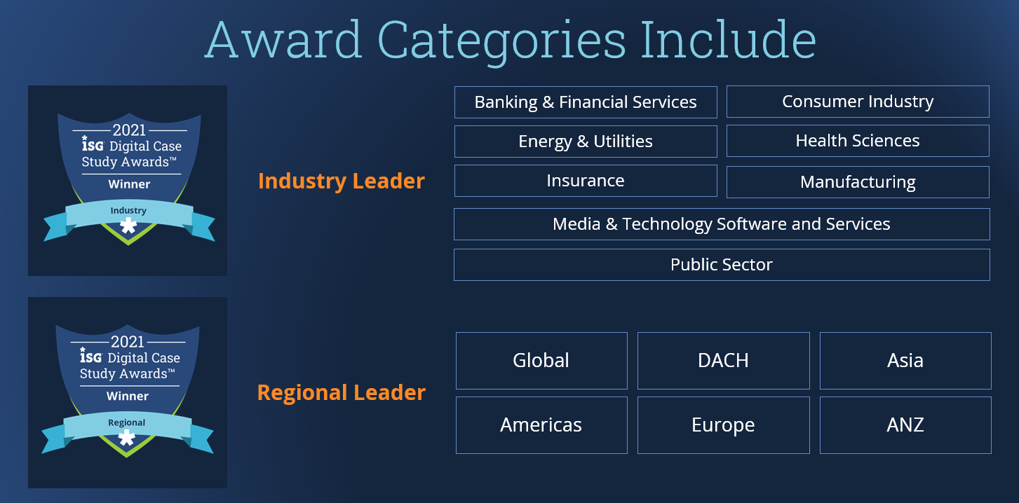 Award Categories Include Industry Leader and Regional Leader