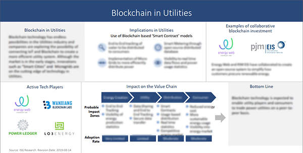 Blockchain-XChange-Use-Case-Utilities