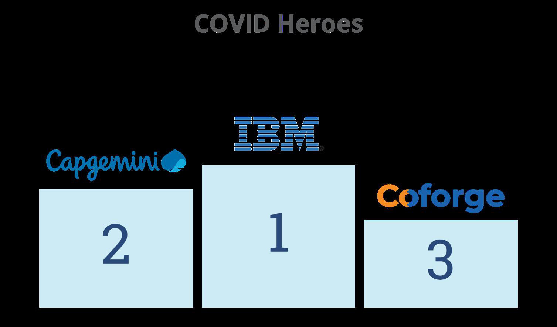 COVID Heroes-2020