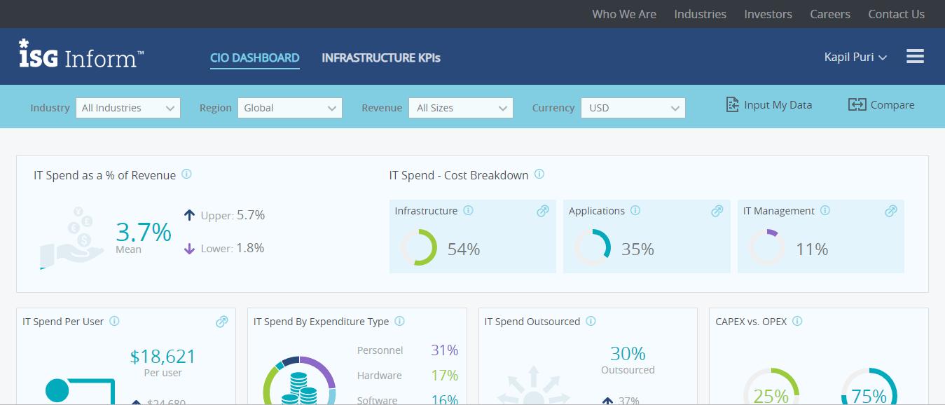 Data-ISG-Inform
