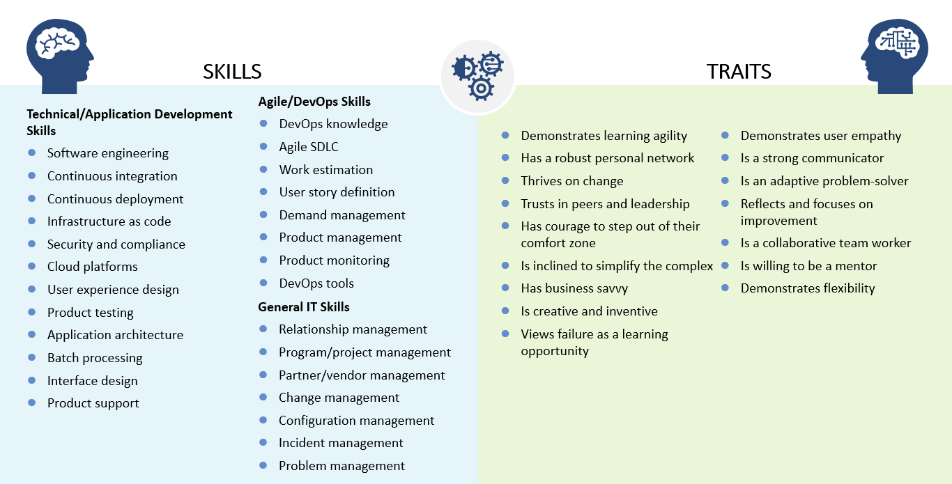 DevOps Skills Traits