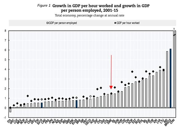 Fig-1-Growth-in-GDP