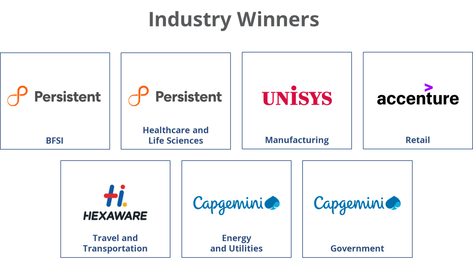 Industry Winners-2020