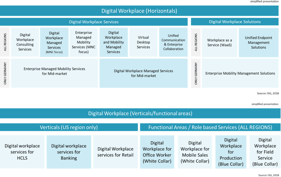 IPL-Digital-Workplace-2019