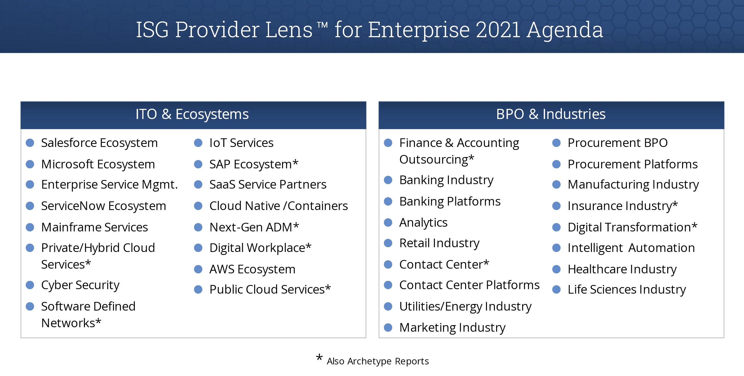 IPL-Enterprise-Agenda-2021