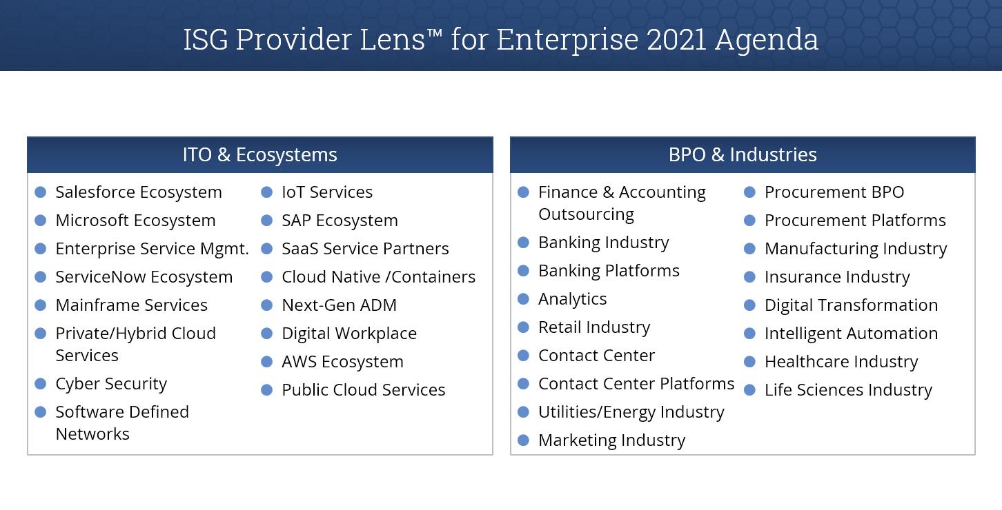 IPL-Public-Sector-Enterprise-2021-Agenda