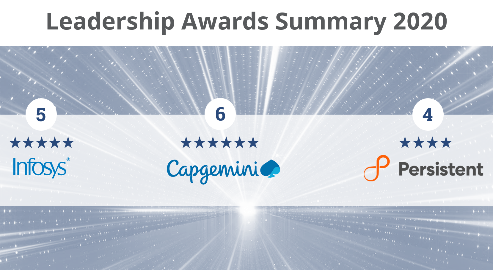 Leadership Awards Summary-2020