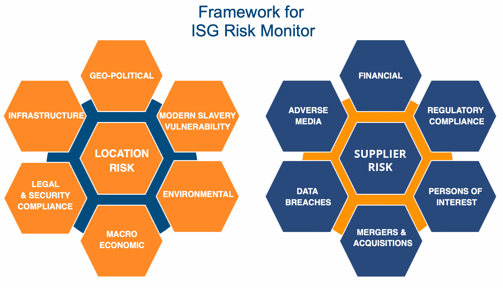 risk_monitor_framework_graphic