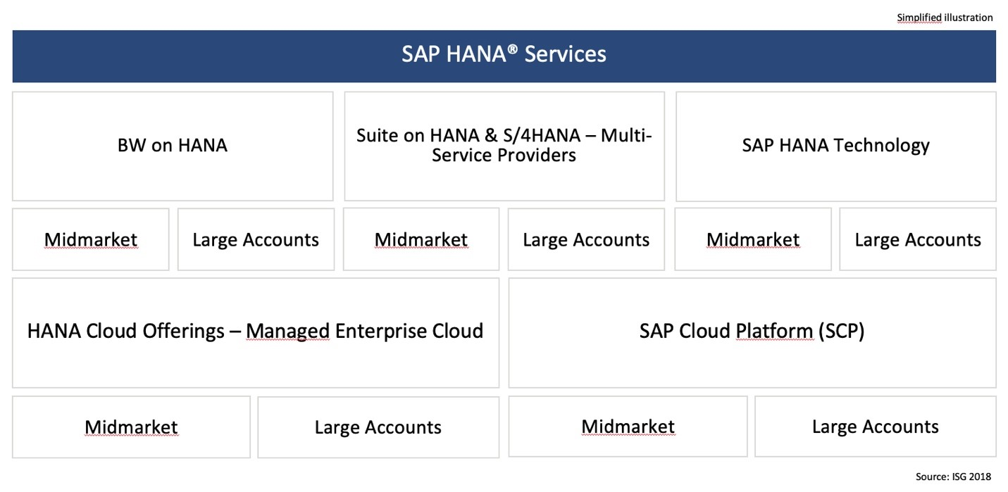 SAP-HANA-Germany-2019-2