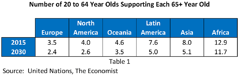 Supporting-65-Yr-Olds