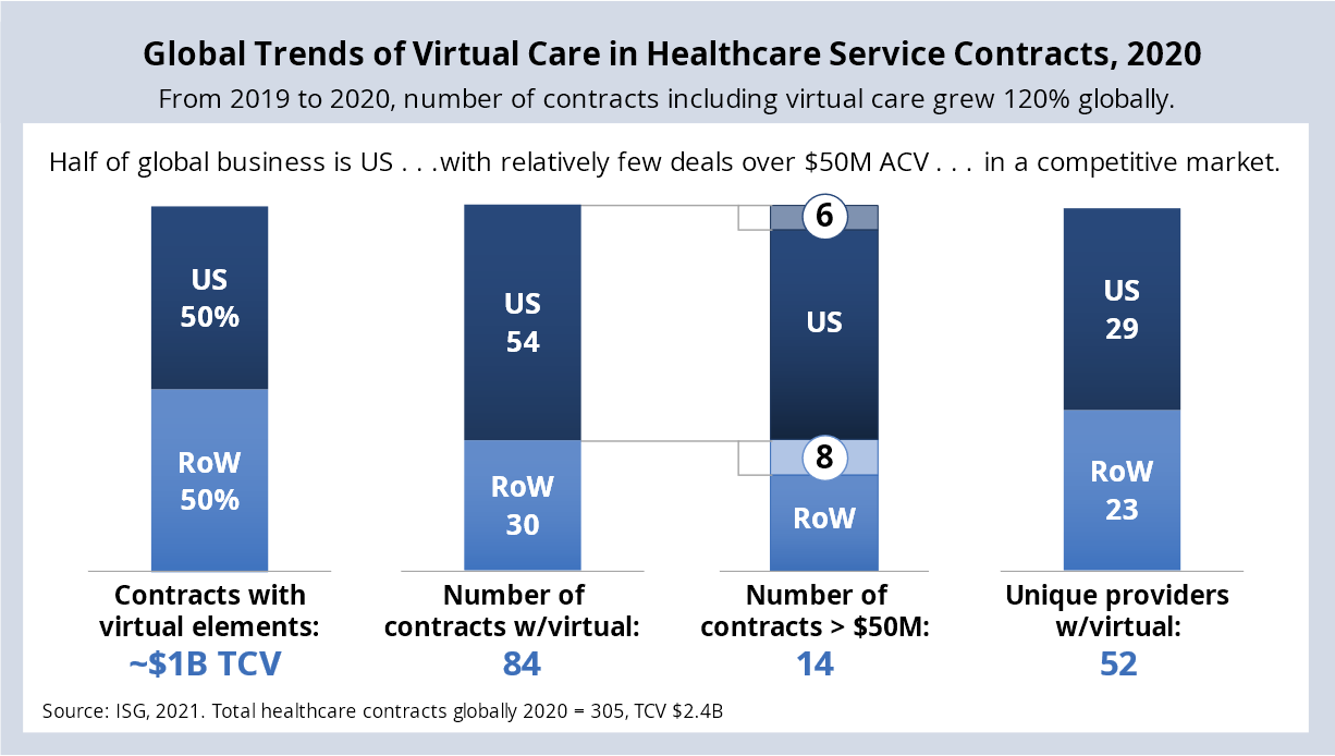 Virtual-Care-Healthcare-1